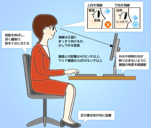 PC作業における理想的な姿勢